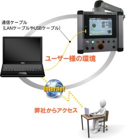 PC_remote