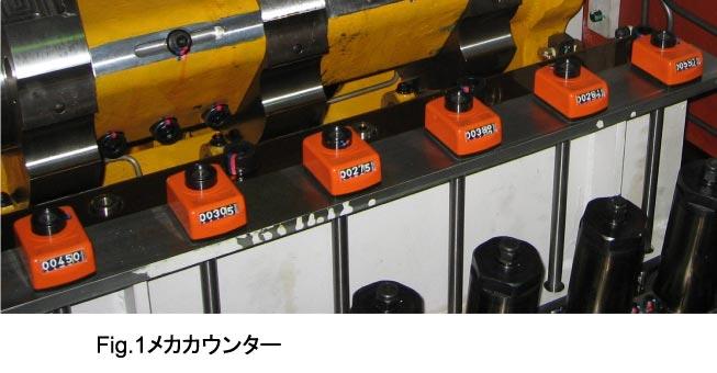 パンチ調整量メカカウンター01
