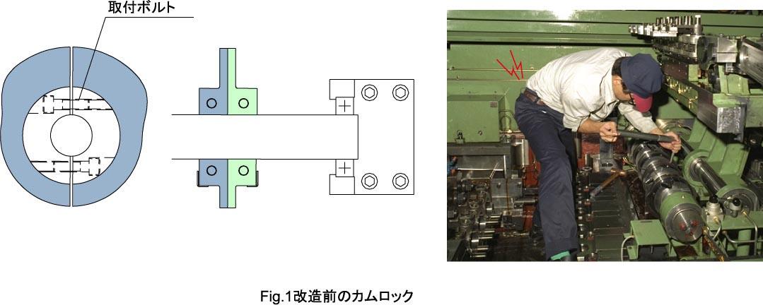 12.チャックオープンクローズカムの油圧ロック01