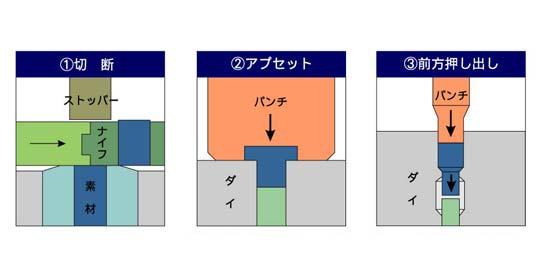 te01-03_seikei_thum